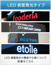 製品ラインアップ LED表面発光タイプ